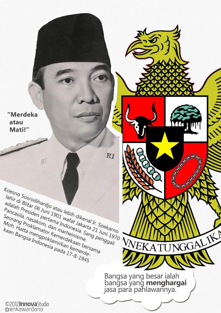 poster soekarno dengan judul Pancasila